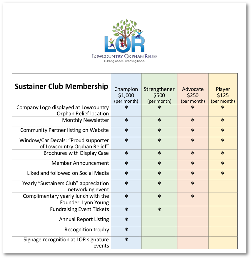 Sustainer Club Membership-final